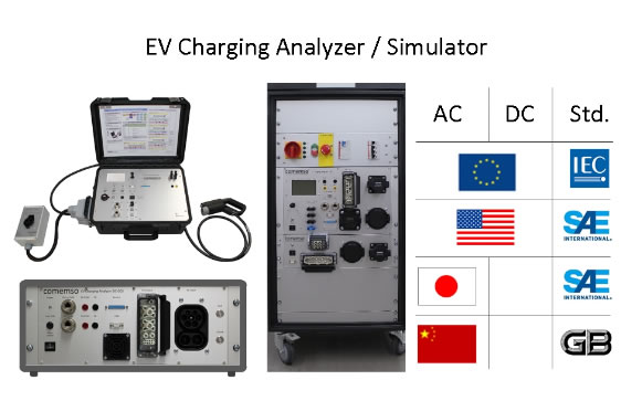 EV Charging Analyzer / Simulator (AC/DC)